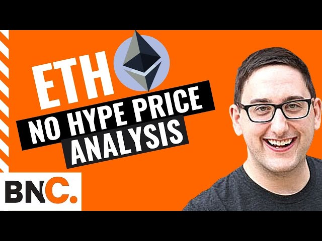 #Ethereum #ETH Ethereum Price Analysis  –  20th November 2020
