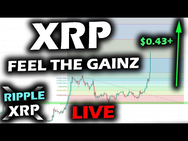 #Ripple #XRP Ripple XRP Price Chart PUMPS to $0.44 with the Altcoin Market Cap Exploding