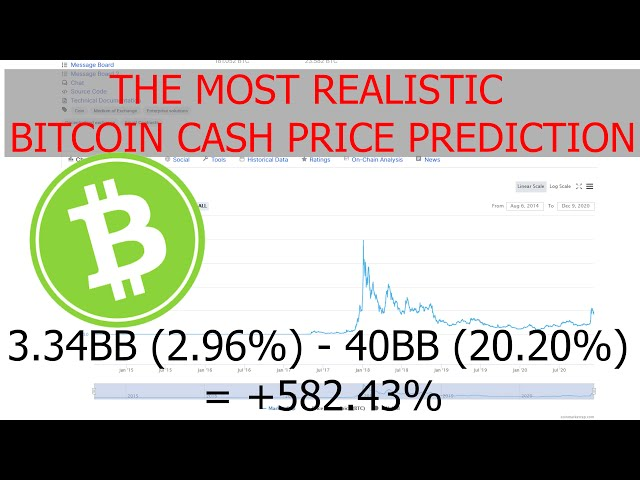 The most realistic BCH / Bitcoin Cash Price Prediction fo… #BitcoinCash #BCH