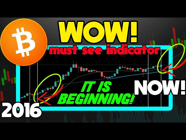 #Bitcoin #BTC THIS BITCOIN CHART IS INSANE! YOU WON&39;T BELIEVE WHAT BTC COULD DO NEXT!