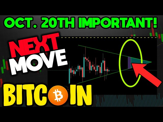 #Bitcoin #BTC IF YOU'RE CURIOUS OF THE NEXT BITCOIN MOVE, WATCH THIS!