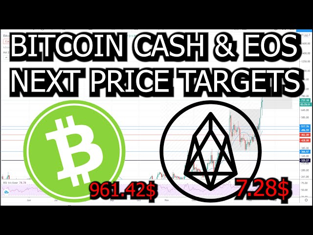Bitcoin Cash (BCH) & EOS (EOS)  Price Analysis – Next… #BitcoinCash #BCH