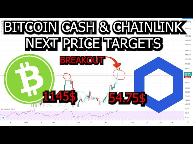 Bitcoin Cash (BCH) & Chainlink (LINK)  Price Analysis… #BitcoinCash #BCH