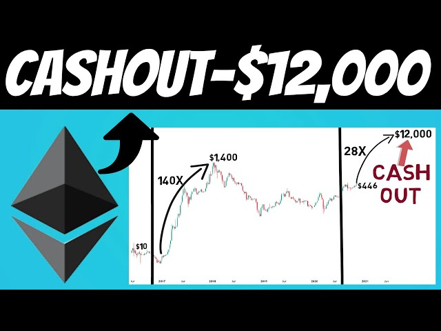 #Ethereum #ETH Ethereum 2.0 28x Cash Out Plan in This Bull Market Run | MUST WATCH!