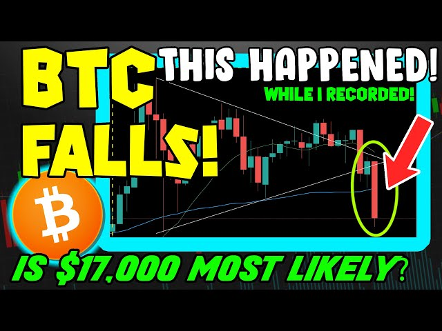 BITCOIN BREAKS DOWN! IS $17,000 LIKELY NEXT BTC MOVE? #Bitcoin #BTC