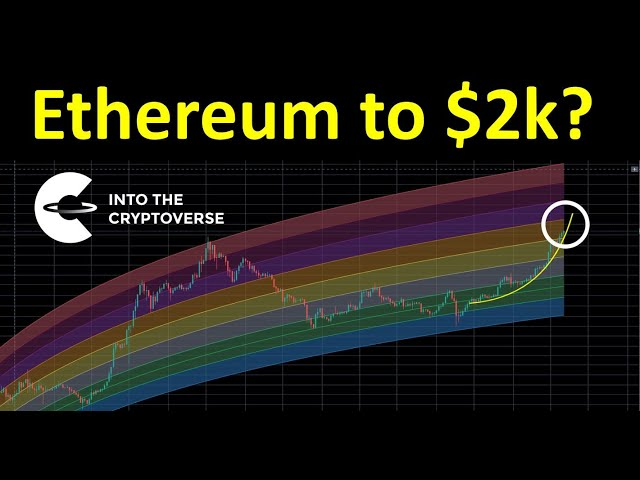 Ethereum: What if it goes to $2k?