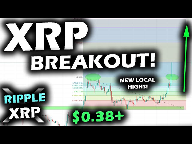 #Ripple #XRP FIRING UP QUICKLY! The Ripple XRP Price Chart SETS SAIL with a BREAKOUT ABOVE AUGUST HIGHS!