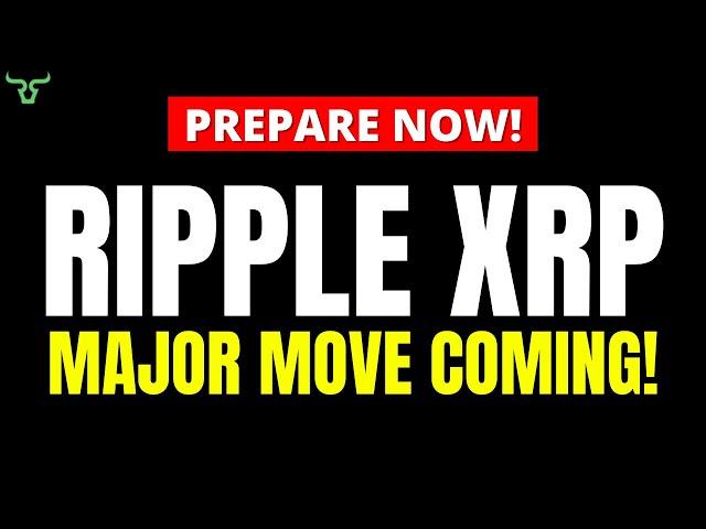 Ripple XRP MAJOR MOVE COMING!!! XRP Price Chart Analysis! #Ripple #XRP
