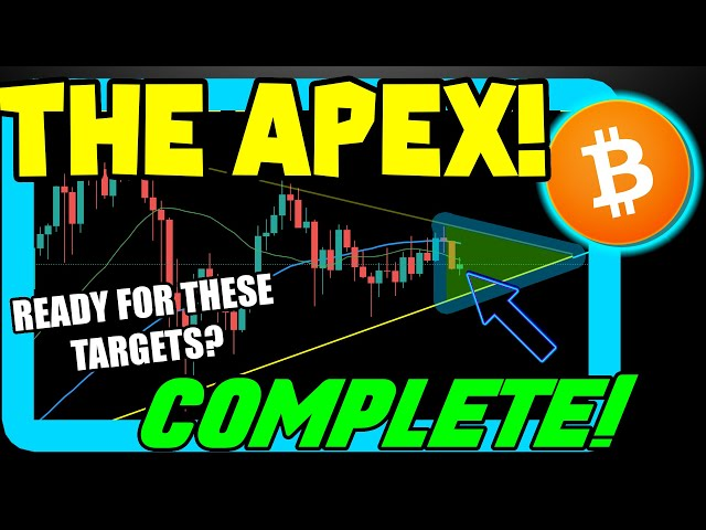BITCOIN PRICE HAS ENTERED THE APEX! IS BTC SETTING UP A S… #Bitcoin #BTC