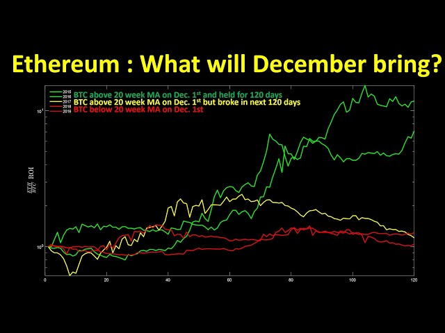 Ethereum: What will December bring?