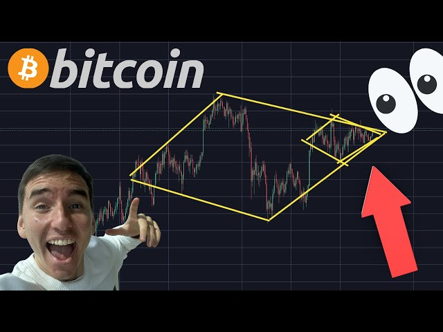 THIS BITCOIN MOVE WILL HAPPEN ANY MINUTE NOW!!!!!!! [emer… #Bitcoin #BTC