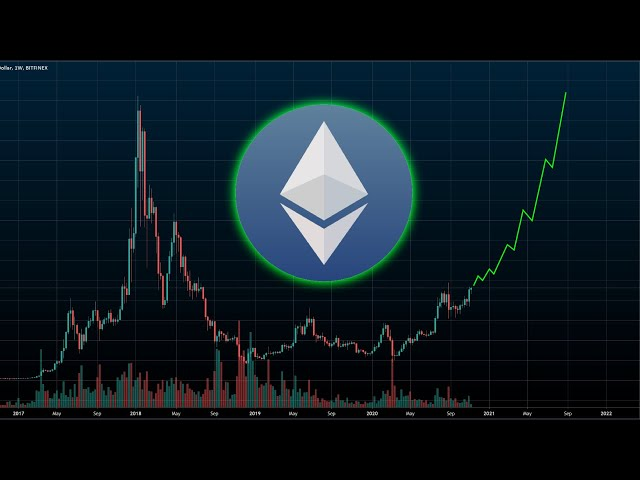 #Ethereum #ETH Ethereum Breakout Imminent | It&39;s Only The Beginning
