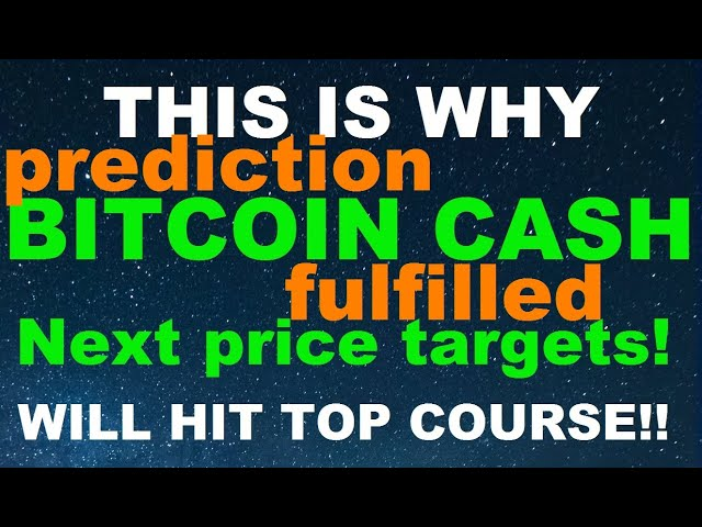 Bitcoin cash BCH Bitcoin BCH Analysis & Price Predict… #BitcoinCash #BCH