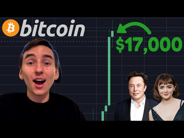 HUGE NEWS!!!!! BITCOIN HASN'T DONE THIS IN YEARS!!!!!! [look who's buying Bitcoin...]