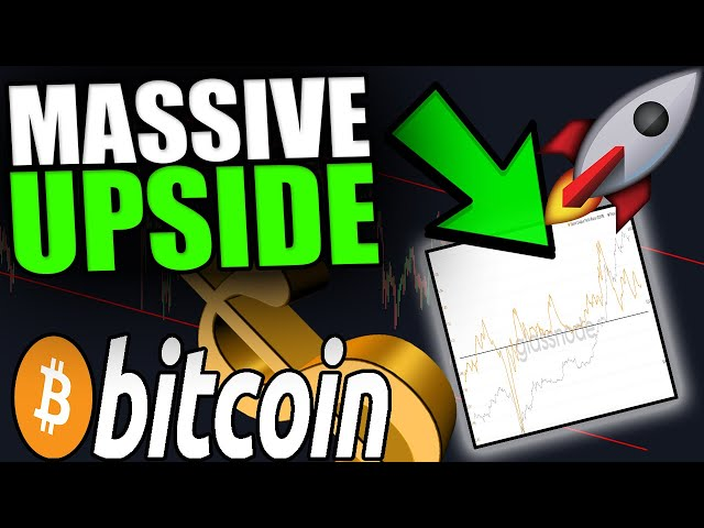 This INSANE Data Tells Us This About Bitcoin [Prepare NOW… #Bitcoin #BTC