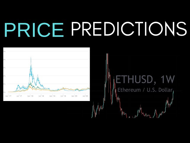 #Ethereum #ETH Ethereum Price Prediction & Where Altcoins PEAK During THIS CYCLE