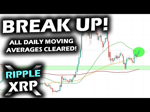 #Ripple #XRP QUICK UPDATE: Ripple XRP PRICE Chart BREAKS UP Above All Daily Moving Averages and Indicators UP
