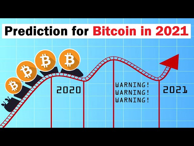 #Bitcoin #BTC My Prediction for Bitcoin in 2021 (Targets for Wave 3)