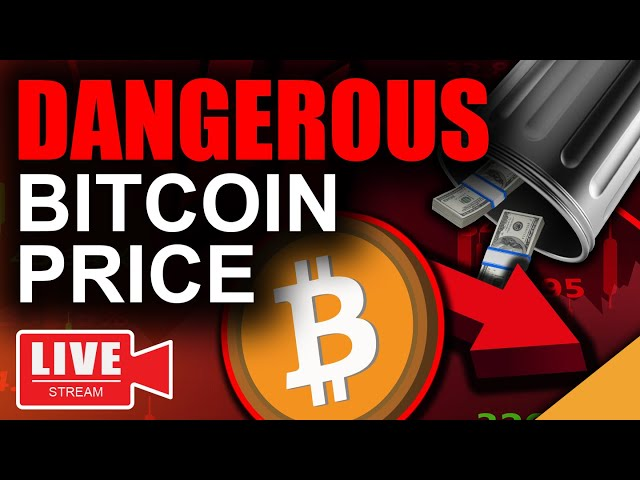 Bitcoin Price In DANGEROUS Territory (Strongest Support a… #Bitcoin #BTC