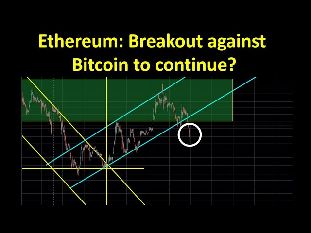Will the move against Bitcoin continue? #Ethereum #ETH