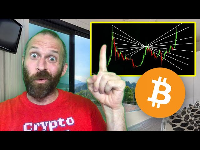 #Bitcoin #BTC EMERGENCY!!!!!!!!!! YOU WILL NOT BELIEVE BITCOIN'S NEXT MOVE!!! [no one watches this..]