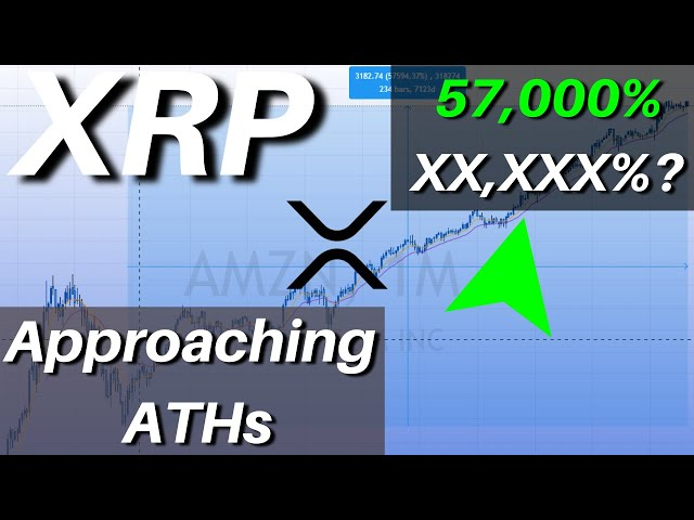 LATEST Ripple/XRP News: 95% Crash to 57,000% Pump | WILL … #Ripple #XRP