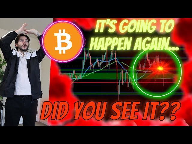 BITCOIN **IMMEDIATELY** BEING BOUGHT UP - WHEN CAN WE EXPECT BITCOIN TO VIOLENTLY BREAKOUT??