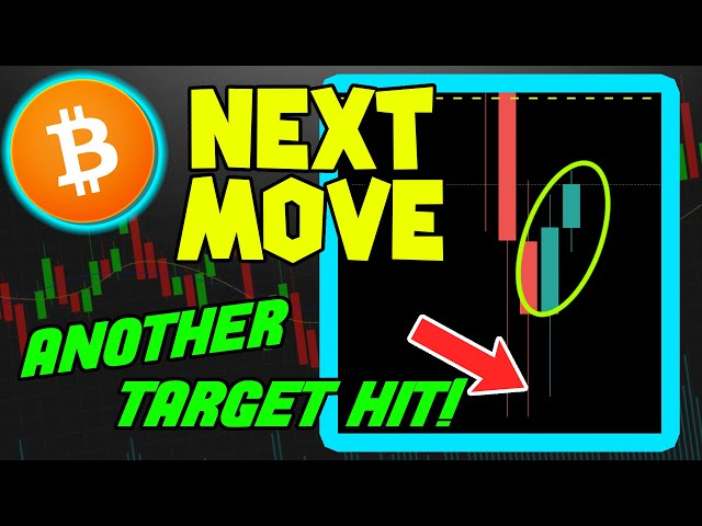 BITCOIN PRICE BOUNCES INTO CRUCIAL NEXT 24 HOURS!