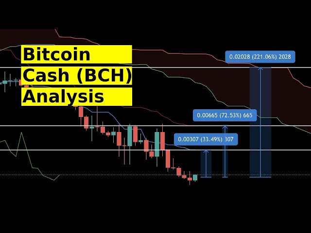 Bitcoin Cash April 2021 Price Prediction - BCH BTC, BCH USD pair technical analysis for April 2021