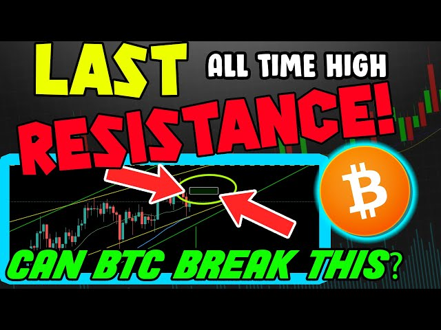 #Bitcoin #BTC MUST SEE THIS LAST RESISTANCE BEFORE BITCOIN HITS ALL TIME HIGH!