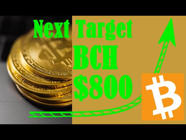 Bitcoin cash BCH Bitcoin cash (BCH) Exclusive analysis! #BitcoinCash #BCH