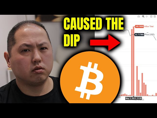 BITCOIN DIP CAUSED BY THIS EXCHANGE #BTC