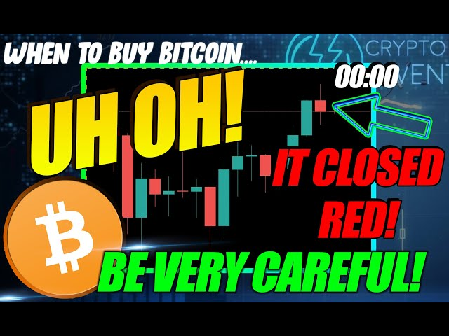 WATCH OUT! BITCOIN DAILY CHART GIVING POWERFUL WARNING! W… #Bitcoin #BTC
