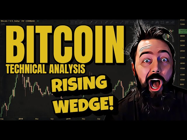 BREAKING THE PATTERN! – Bitcoin BTC Analysis And Price Pr… #BTC